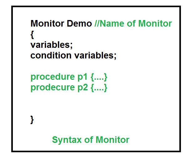 _Monitor class_