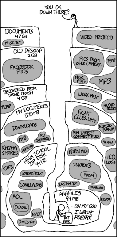 xkcd : old files