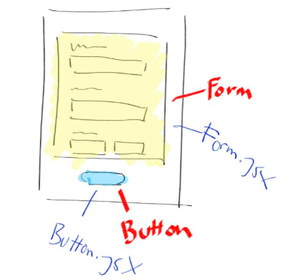 Pic1 - image of form and button