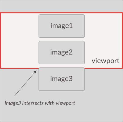 viewport schematics