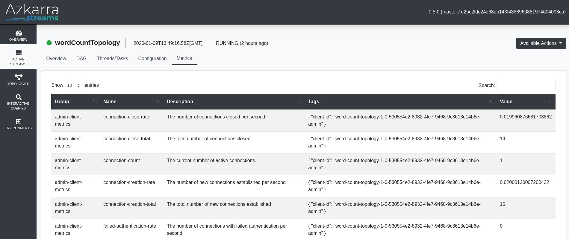 Azkarra WebUI Streams Metrics