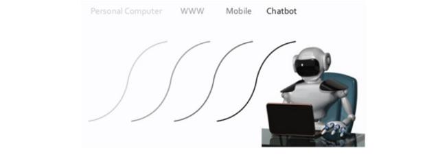 Milano Chatbot
