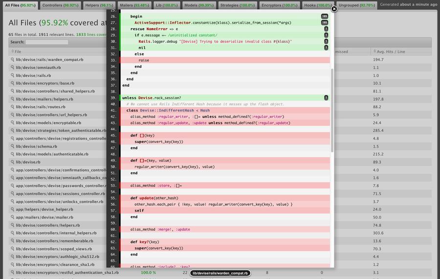 Individual View HTML