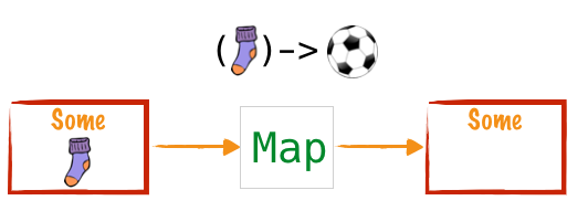 Mapping to a ball