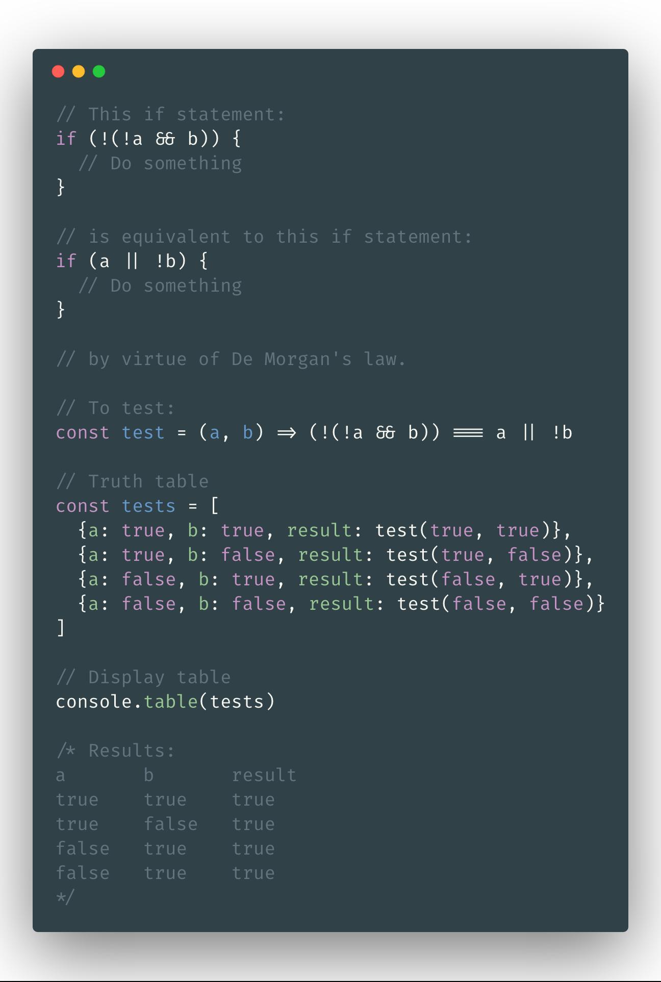 De Morgan's code