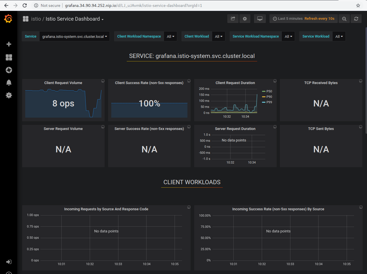 Grafana dashboard for the Store application