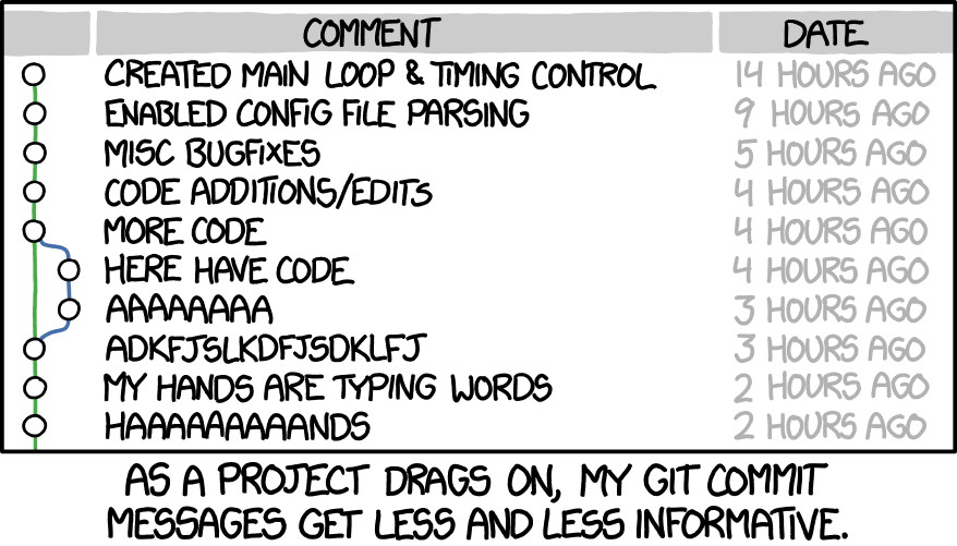 XKCD - As a project drags on, my git commit messages get less and less informative